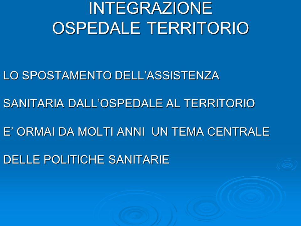 INTEGRAZIONE OSPEDALE TERRITORIO LO SPOSTAMENTO DELL'ASSISTENZA