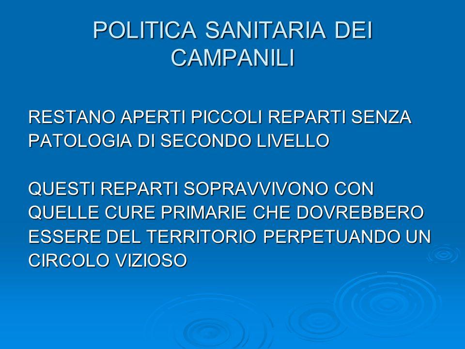 POLITICA SANITARIA DEI CAMPANILI