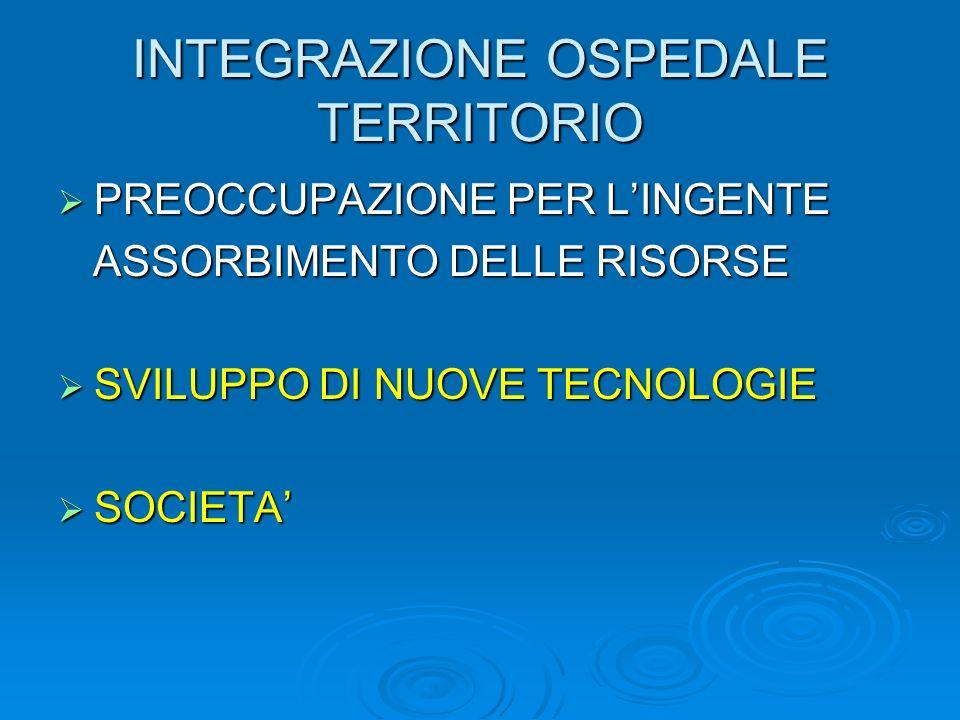 INTEGRAZIONE OSPEDALE TERRITORIO