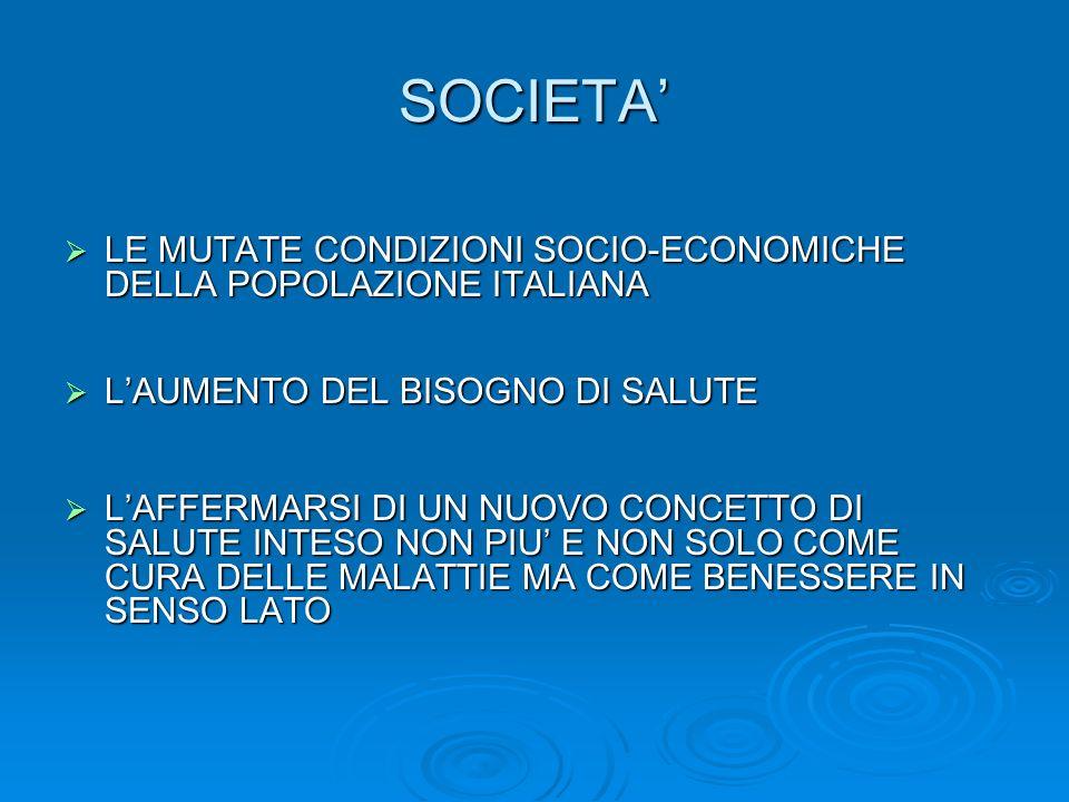 SOCIETA'LE MUTATE CONDIZIONI SOCIO-ECONOMICHE DELLA POPOLAZIONE ITALIANA. L'AUMENTO DEL BISOGNO DI SALUTE.