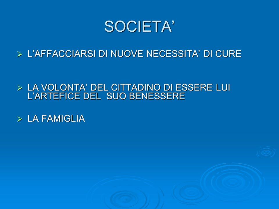 SOCIETA' L'AFFACCIARSI DI NUOVE NECESSITA' DI CURE