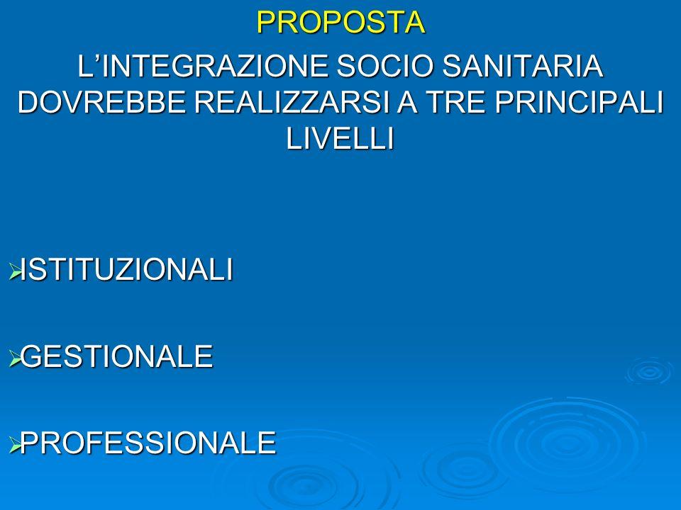 PROPOSTAL'INTEGRAZIONE SOCIO SANITARIA DOVREBBE REALIZZARSI A TRE PRINCIPALI LIVELLI. ISTITUZIONALI.