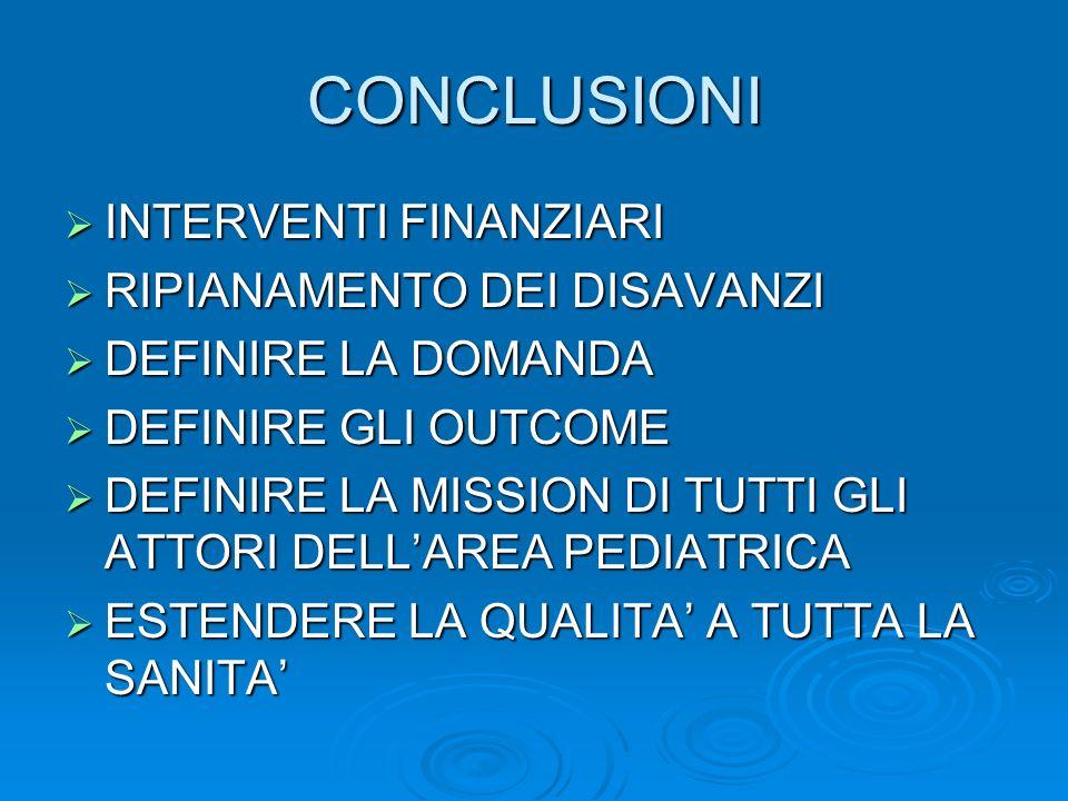 CONCLUSIONI INTERVENTI FINANZIARI RIPIANAMENTO DEI DISAVANZI