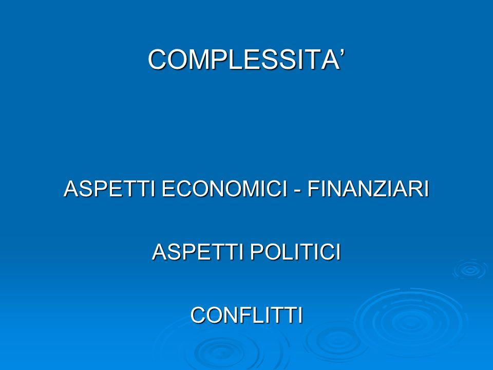 COMPLESSITA' ASPETTI ECONOMICI - FINANZIARI ASPETTI POLITICI CONFLITTI