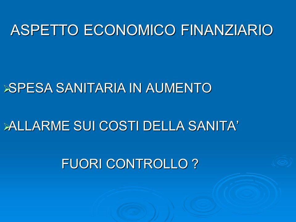 ASPETTO ECONOMICO FINANZIARIO