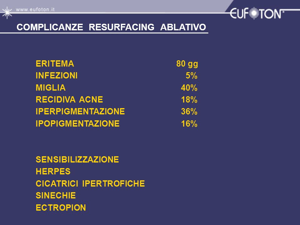 COMPLICANZE RESURFACING ABLATIVO