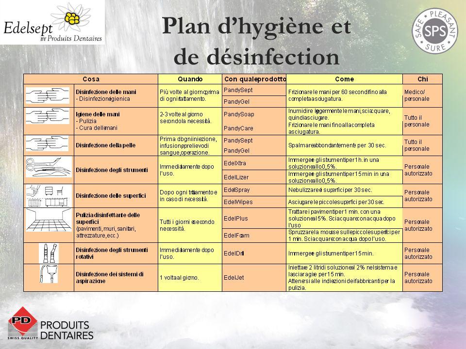 Plan d'hygiène et de désinfection