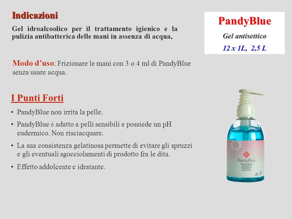 PandyBlue Indicazioni I Punti Forti