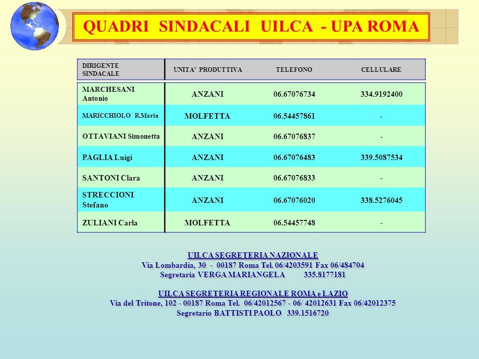 QUADRI SINDACALI UILCA - UPA ROMA