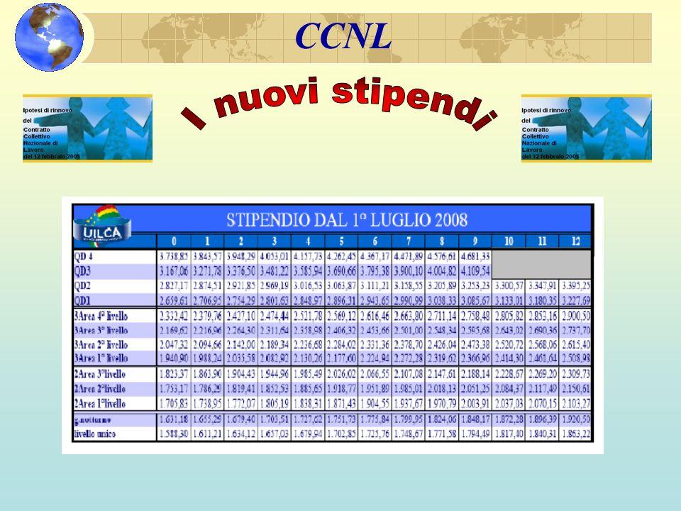 CCNL I nuovi stipendi