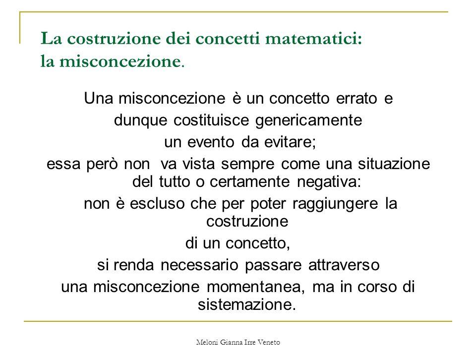 La costruzione dei concetti matematici: la misconcezione.
