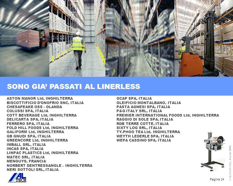 SONO GIA' PASSATI AL LINERLESS