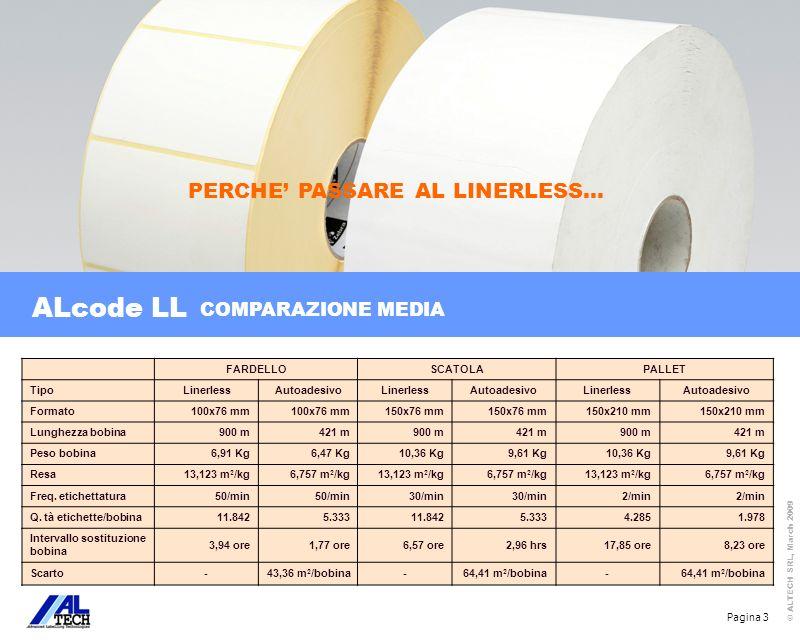 ALcode LL PERCHE' PASSARE AL LINERLESS… COMPARAZIONE MEDIA FARDELLO