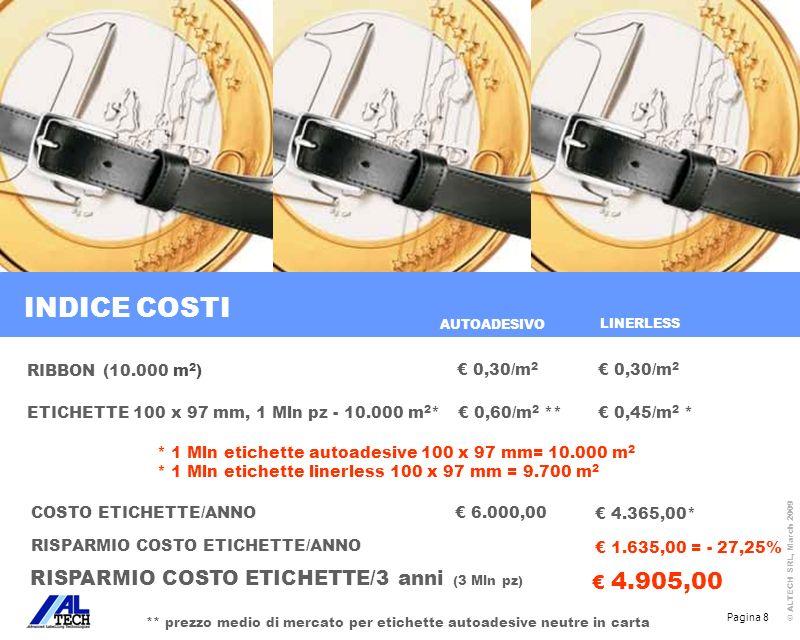 INDICE COSTI RISPARMIO COSTO ETICHETTE/3 anni (3 Mln pz) € 4.905,00