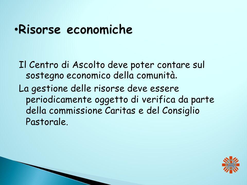 Risorse economiche