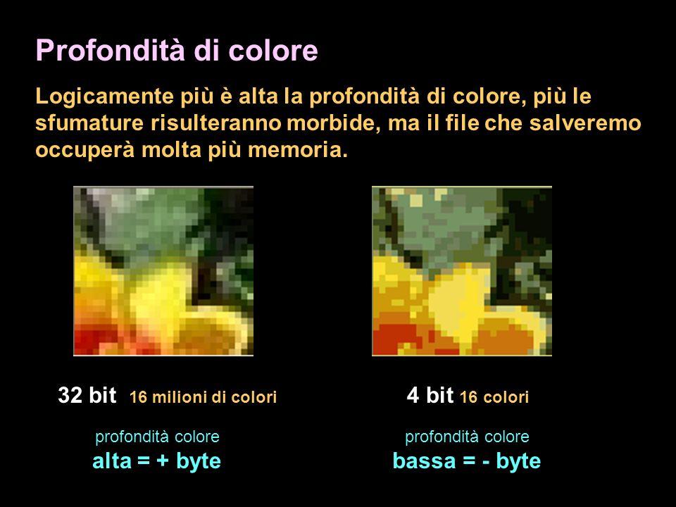Profondità di colore