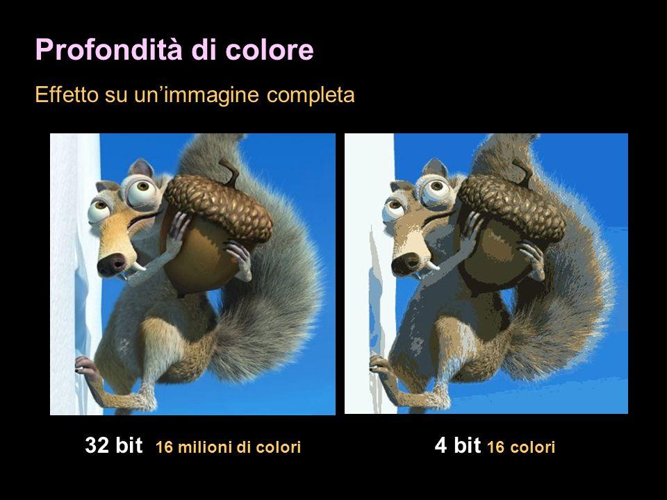 Profondità di colore Effetto su un'immagine completa