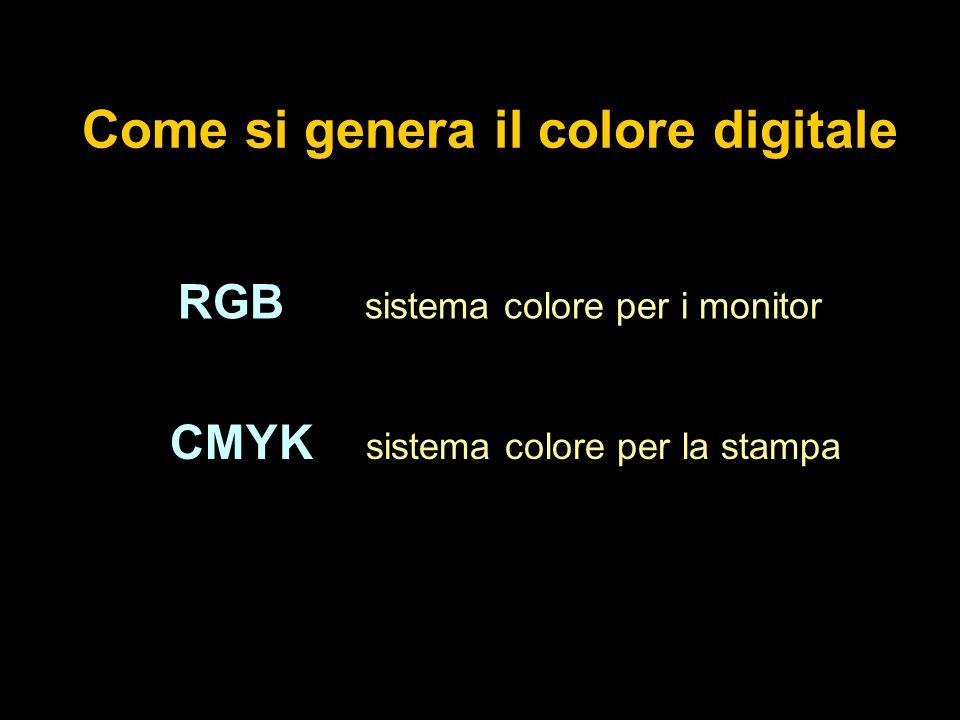 Come si genera il colore digitale