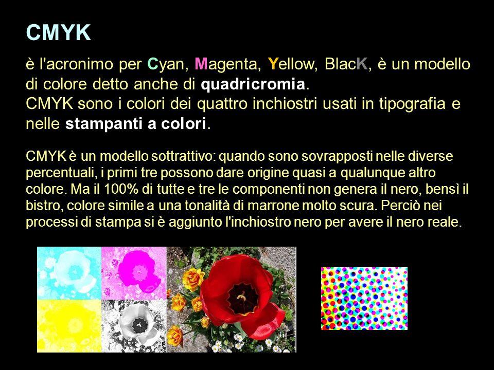 CMYK è l acronimo per Cyan, Magenta, Yellow, BlacK, è un modello di colore detto anche di quadricromia.