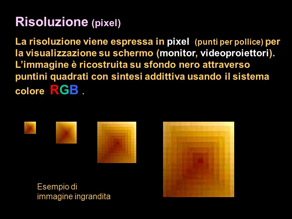 Risoluzione (pixel)