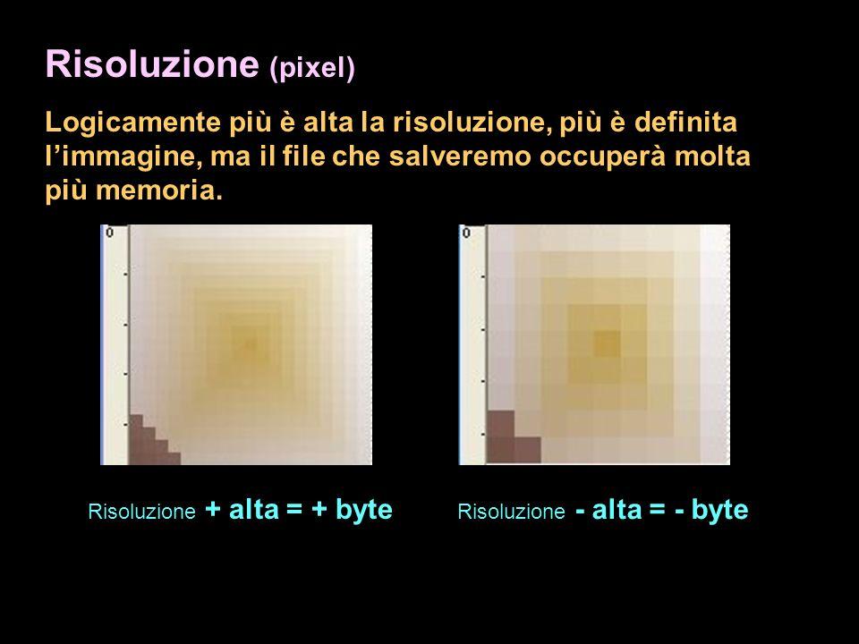 Risoluzione (pixel) Logicamente più è alta la risoluzione, più è definita l'immagine, ma il file che salveremo occuperà molta più memoria.