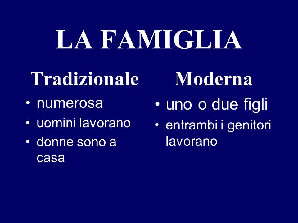 LA FAMIGLIA Tradizionale Moderna uno o due figli numerosa