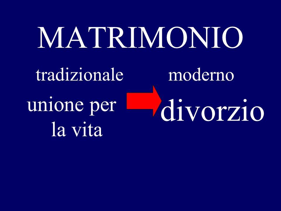 MATRIMONIO tradizionale moderno unione per la vita divorzio