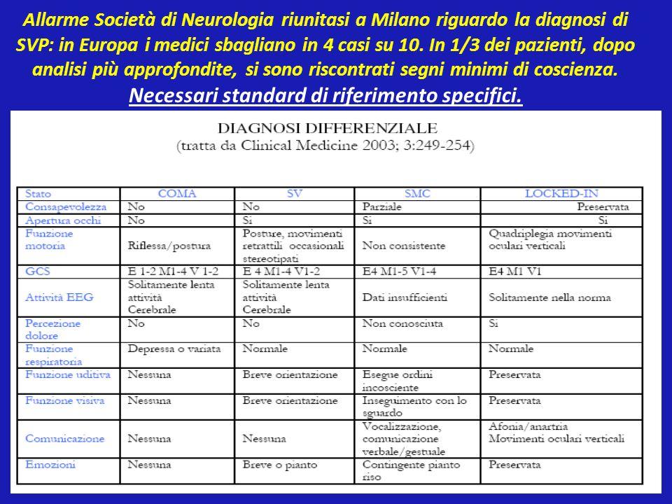 Allarme Società di Neurologia riunitasi a Milano riguardo la diagnosi di SVP: in Europa i medici sbagliano in 4 casi su 10.