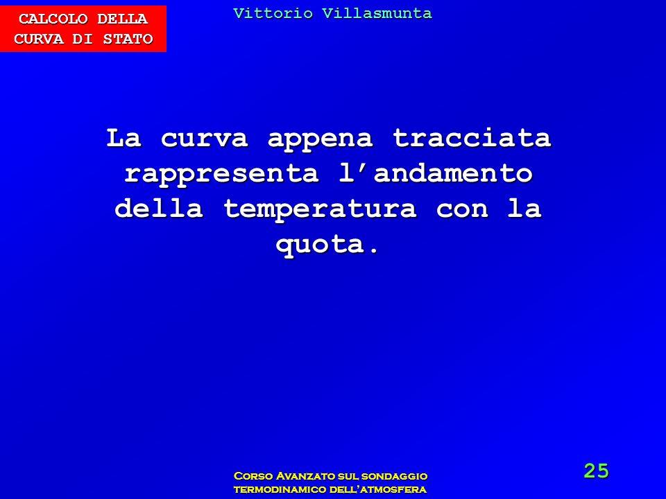 CALCOLO DELLA CURVA DI STATO