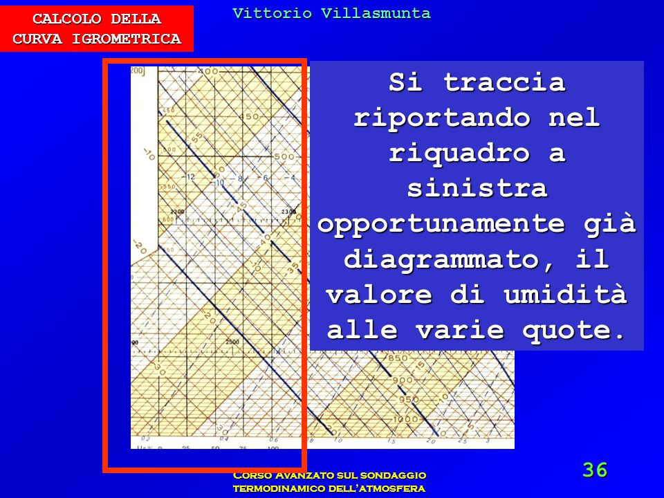 CALCOLO DELLA CURVA IGROMETRICA