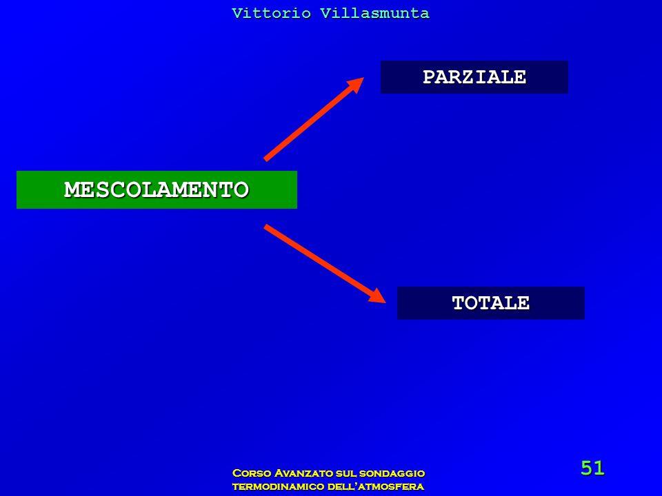 Corso Avanzato sul sondaggio termodinamico dell'atmosfera