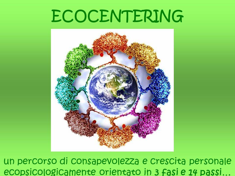 ECOCENTERING un percorso di consapevolezza e crescita personale