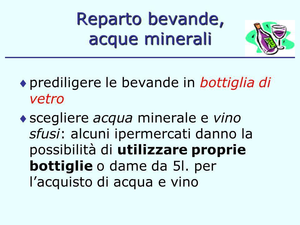 Reparto bevande, acque minerali