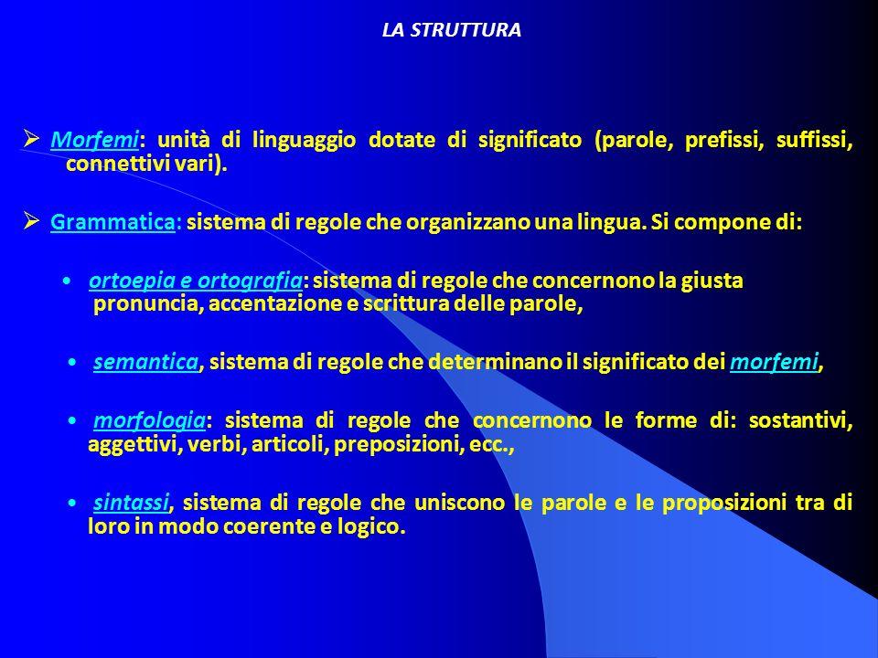 LA STRUTTURA Morfemi: unità di linguaggio dotate di significato (parole, prefissi, suffissi, connettivi vari).