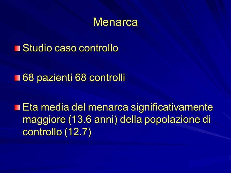 Menarca Studio caso controllo 68 pazienti 68 controlli