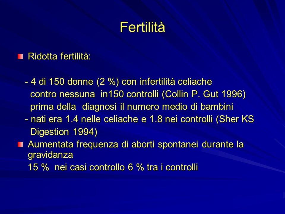 Fertilità Ridotta fertilità: