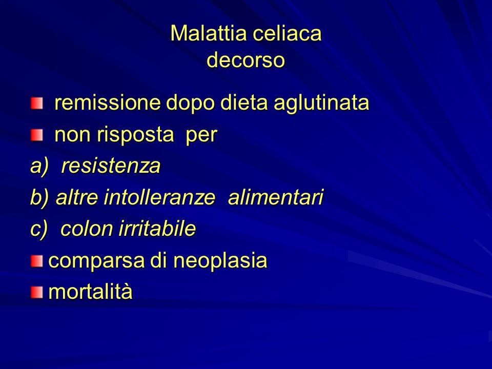 Malattia celiaca decorso