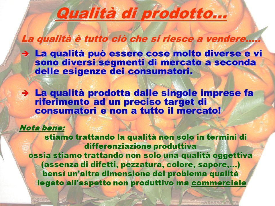 Qualità di prodotto… La qualità è tutto ciò che si riesce a vendere…..