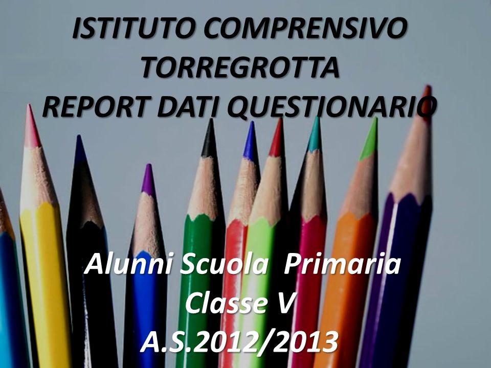 ISTITUTO COMPRENSIVO TORREGROTTA REPORT DATI QUESTIONARIO Alunni Scuola Primaria Classe V A.S.2012/2013
