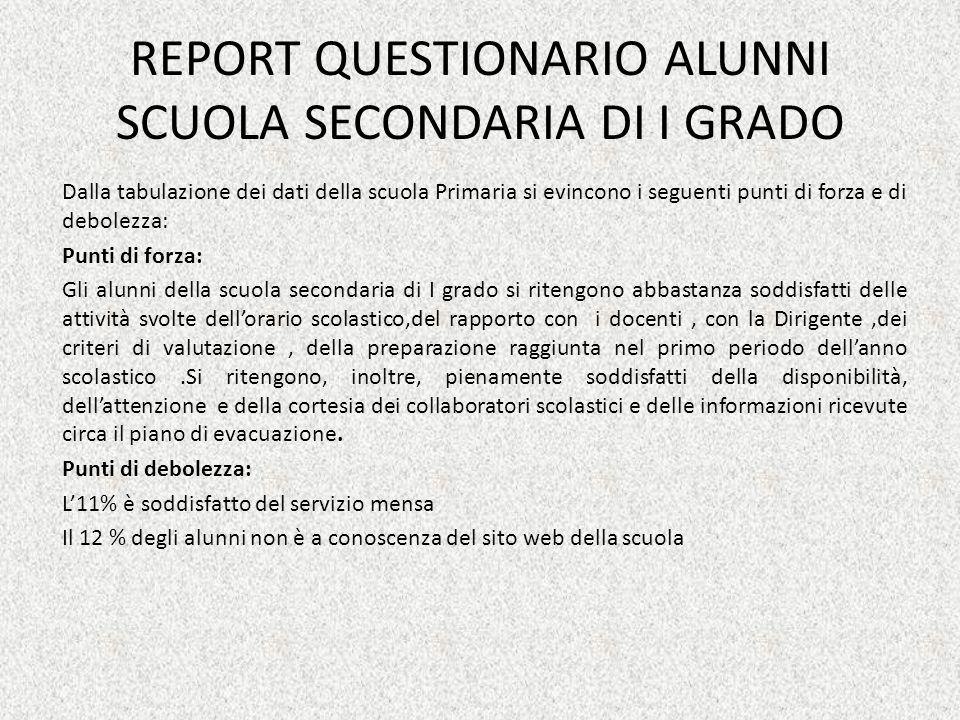 REPORT QUESTIONARIO ALUNNI SCUOLA SECONDARIA DI I GRADO