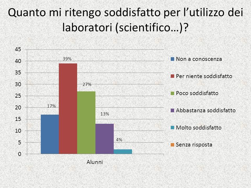 Quanto mi ritengo soddisfatto per l'utilizzo dei laboratori (scientifico…)