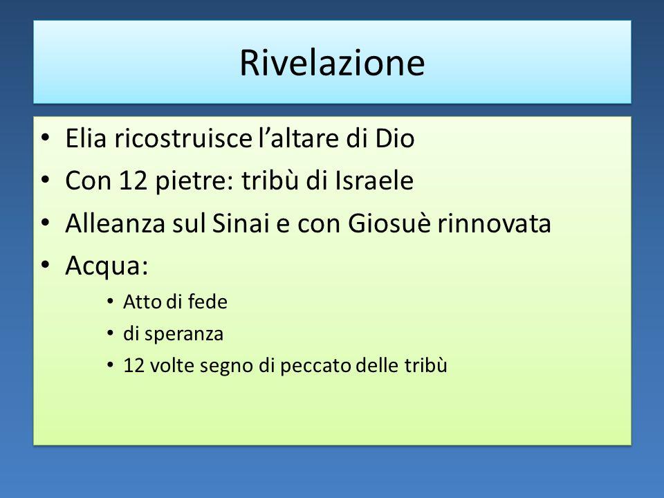 Rivelazione Elia ricostruisce l'altare di Dio