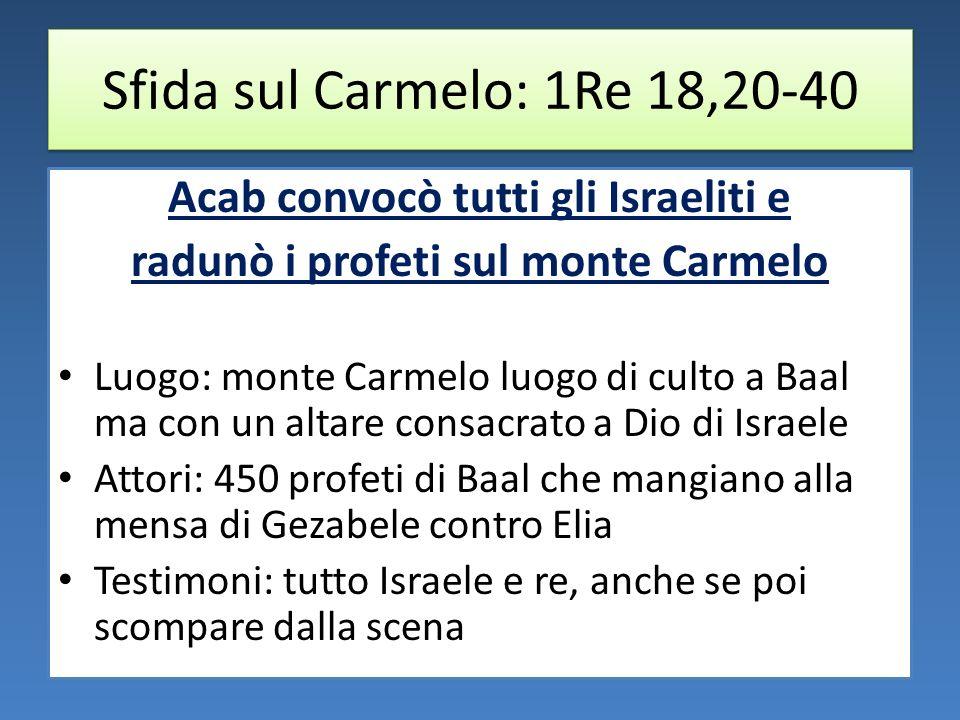 Acab convocò tutti gli Israeliti e radunò i profeti sul monte Carmelo