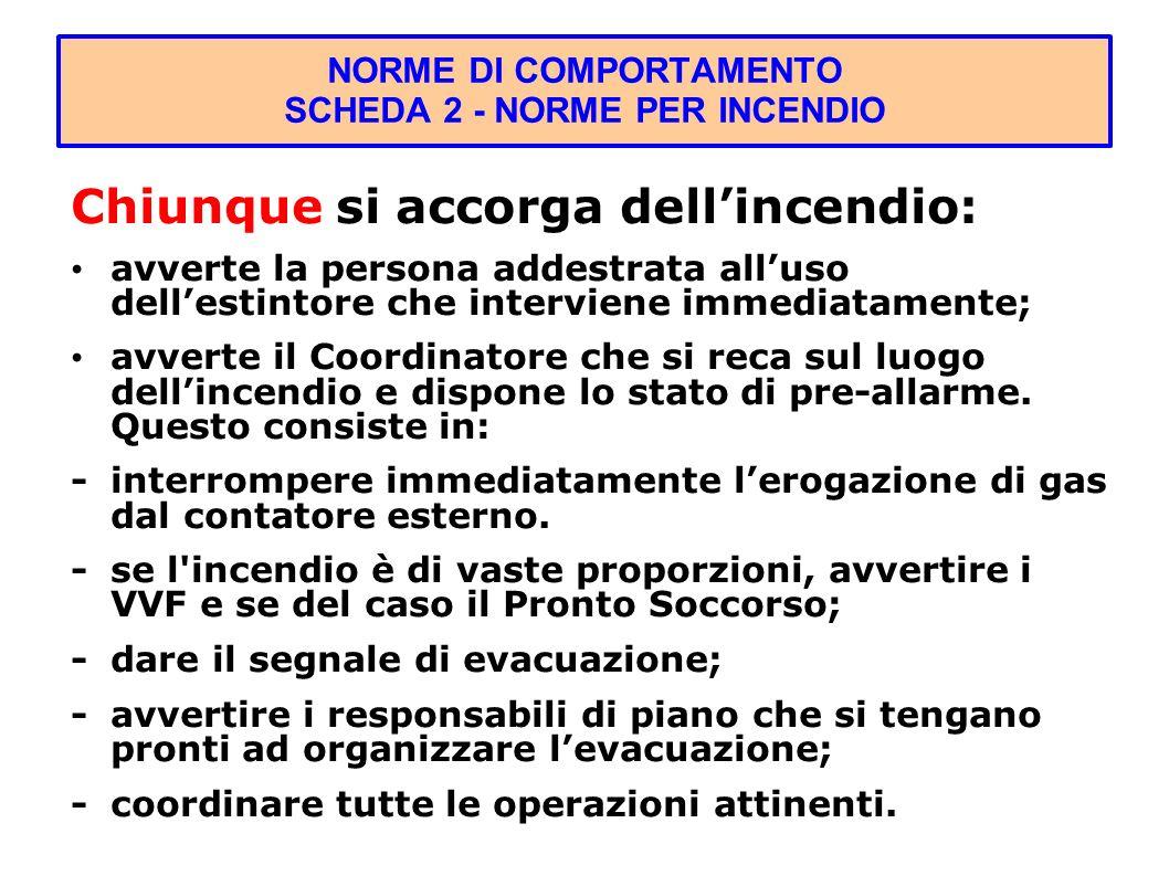 NORME DI COMPORTAMENTO SCHEDA 2 - NORME PER INCENDIO