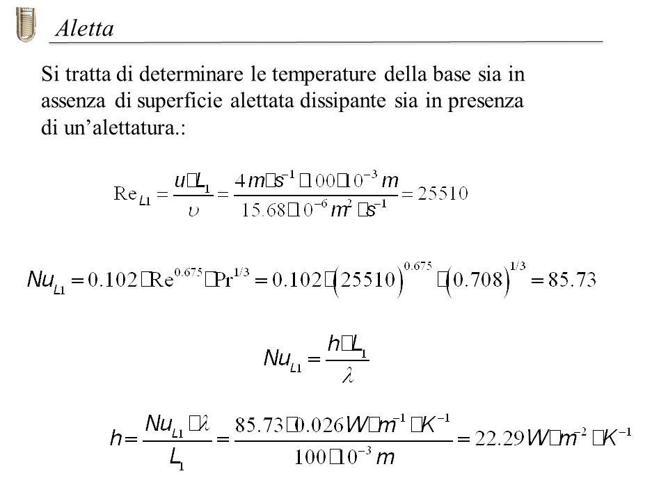 Aletta Si tratta di determinare le temperature della base sia in assenza di superficie alettata dissipante sia in presenza di un'alettatura.:
