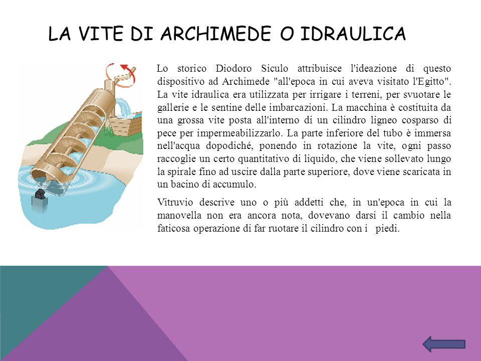 La vite di Archimede o idraulica