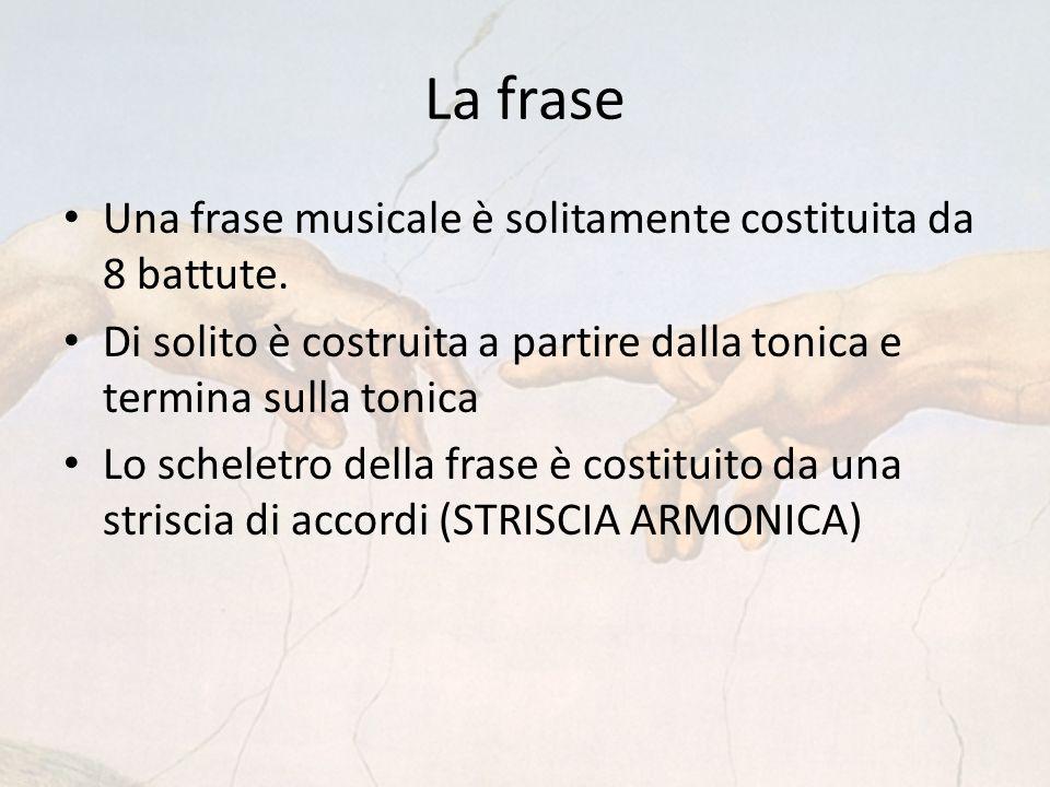 La frase Una frase musicale è solitamente costituita da 8 battute.