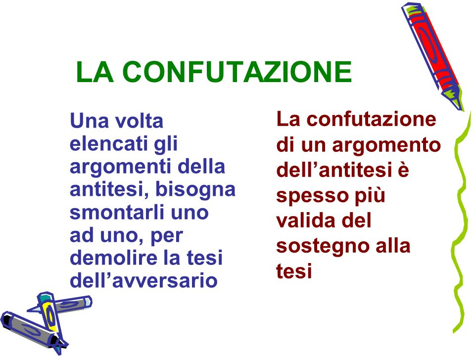 LA CONFUTAZIONEUna volta elencati gli argomenti della antitesi, bisogna smontarli uno ad uno, per demolire la tesi dell'avversario.