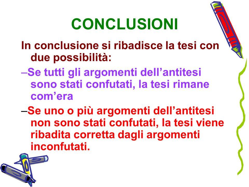 CONCLUSIONI In conclusione si ribadisce la tesi con due possibilità: