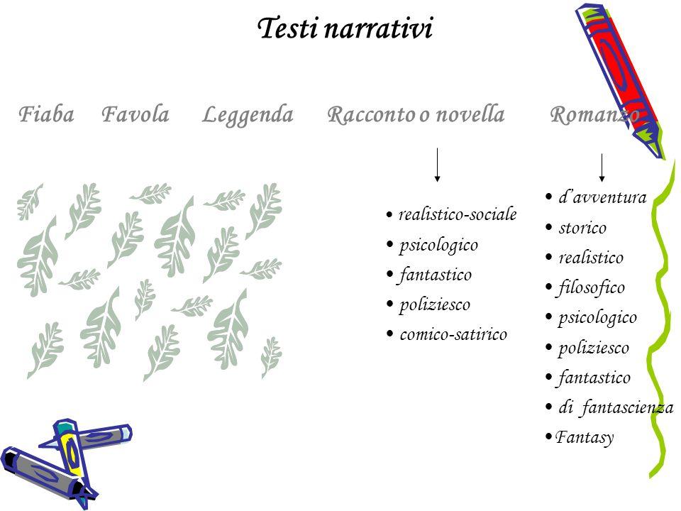 Testi narrativi Fiaba Favola Leggenda Racconto o novella Romanzo